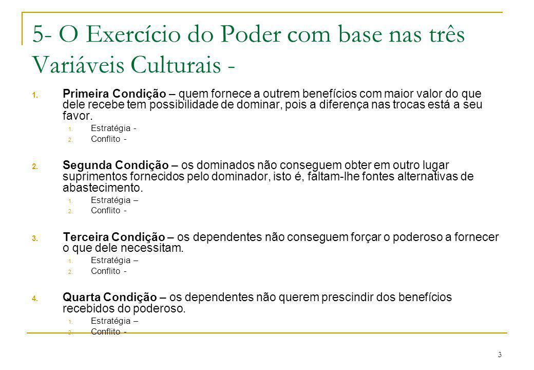 5- O Exercício do Poder com base nas três Variáveis Culturais -