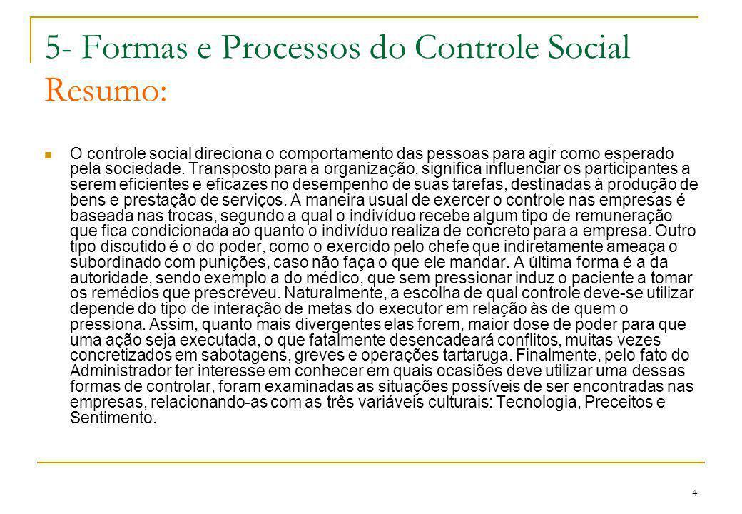 5- Formas e Processos do Controle Social Resumo: