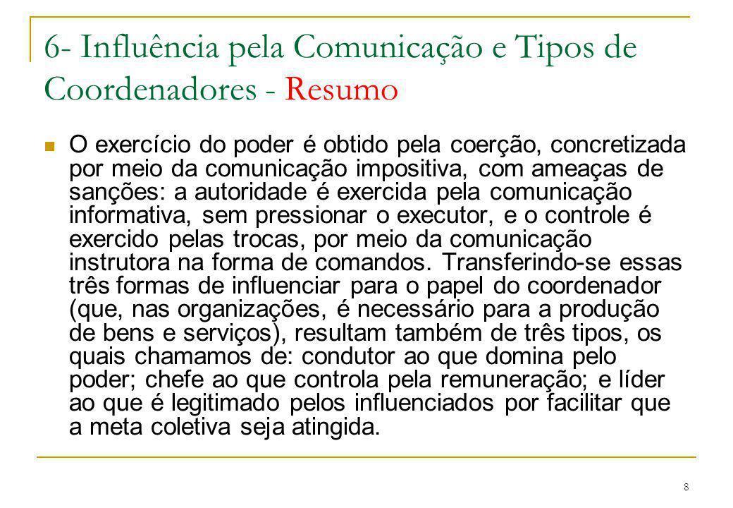 6- Influência pela Comunicação e Tipos de Coordenadores - Resumo