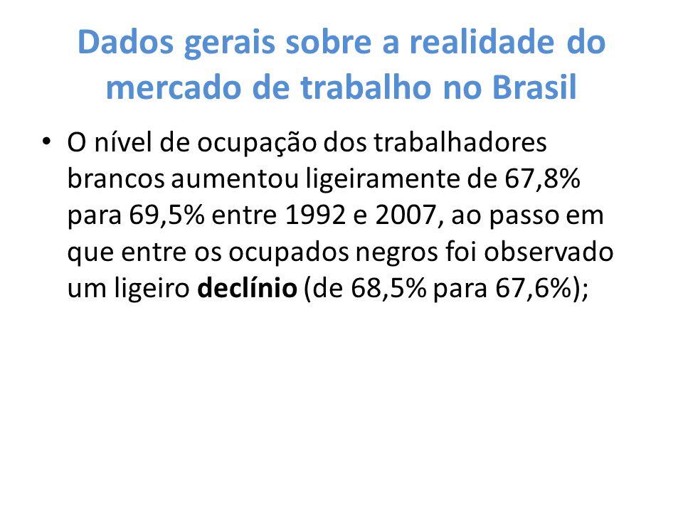 Dados gerais sobre a realidade do mercado de trabalho no Brasil