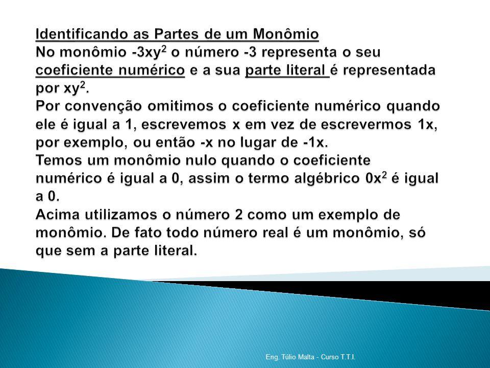 Identificando as Partes de um Monômio No monômio -3xy2 o número -3 representa o seu coeficiente numérico e a sua parte literal é representada por xy2. Por convenção omitimos o coeficiente numérico quando ele é igual a 1, escrevemos x em vez de escrevermos 1x, por exemplo, ou então -x no lugar de -1x. Temos um monômio nulo quando o coeficiente numérico é igual a 0, assim o termo algébrico 0x2 é igual a 0. Acima utilizamos o número 2 como um exemplo de monômio. De fato todo número real é um monômio, só que sem a parte literal.