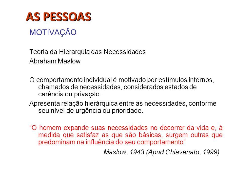 Maslow, 1943 (Apud Chiavenato, 1999)