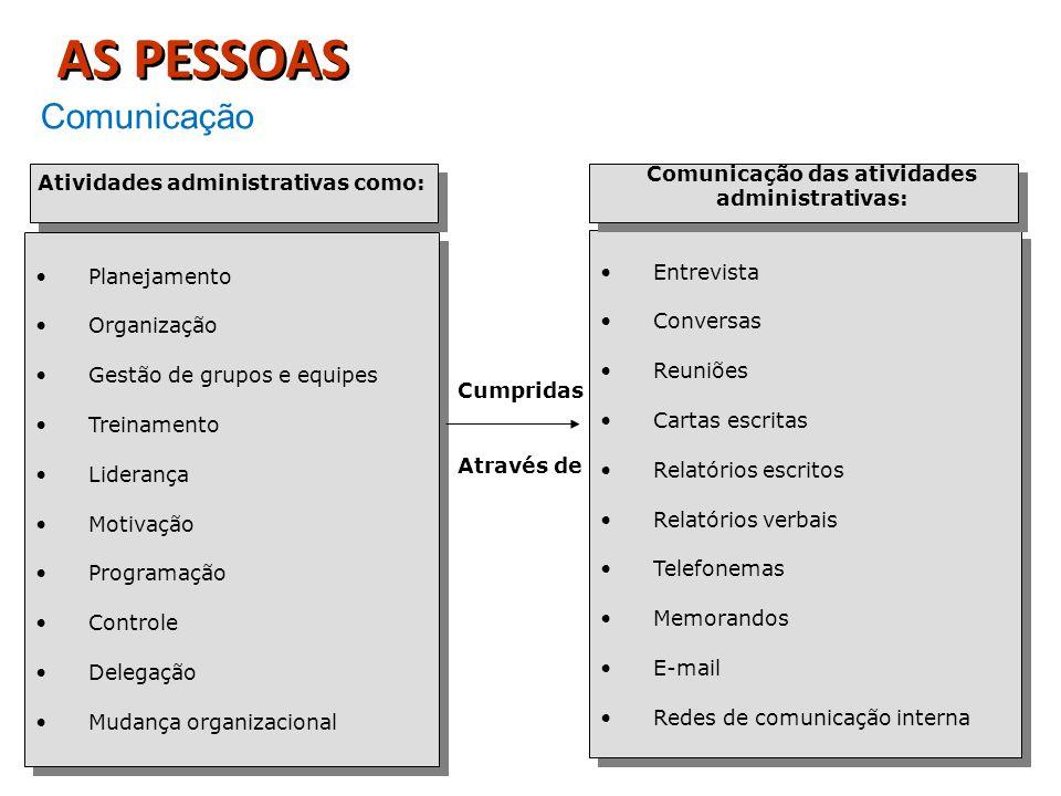 AS PESSOAS Comunicação Comunicação das atividades administrativas: