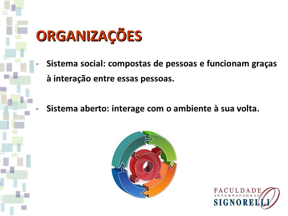 ORGANIZAÇÕES Sistema social: compostas de pessoas e funcionam graças à interação entre essas pessoas.