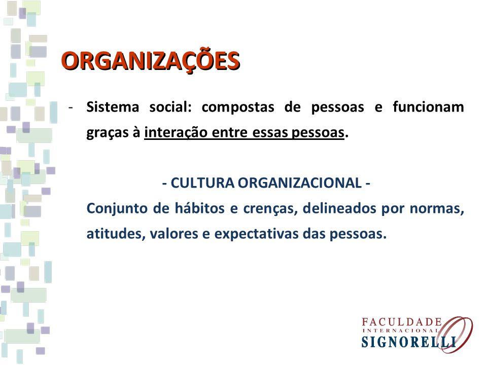 - CULTURA ORGANIZACIONAL -