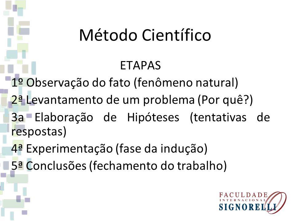 Método Científico ETAPAS 1º Observação do fato (fenômeno natural)