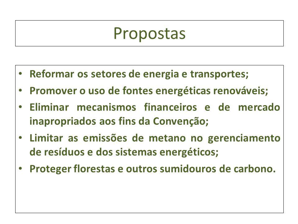 Propostas Reformar os setores de energia e transportes;