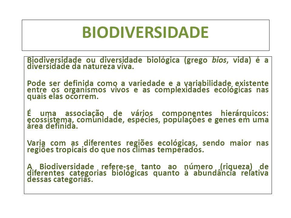 BIODIVERSIDADE Biodiversidade ou diversidade biológica (grego bios, vida) é a diversidade da natureza viva.