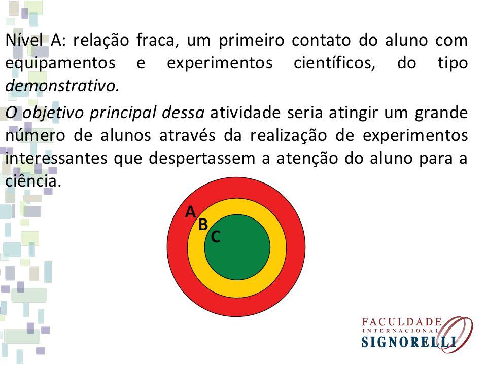 Nível A: relação fraca, um primeiro contato do aluno com equipamentos e experimentos científicos, do tipo demonstrativo.