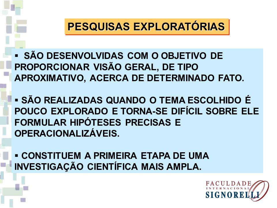 PESQUISAS EXPLORATÓRIAS