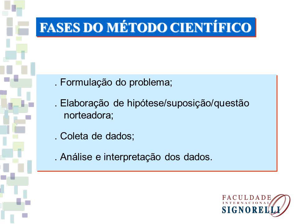 FASES DO MÉTODO CIENTÍFICO