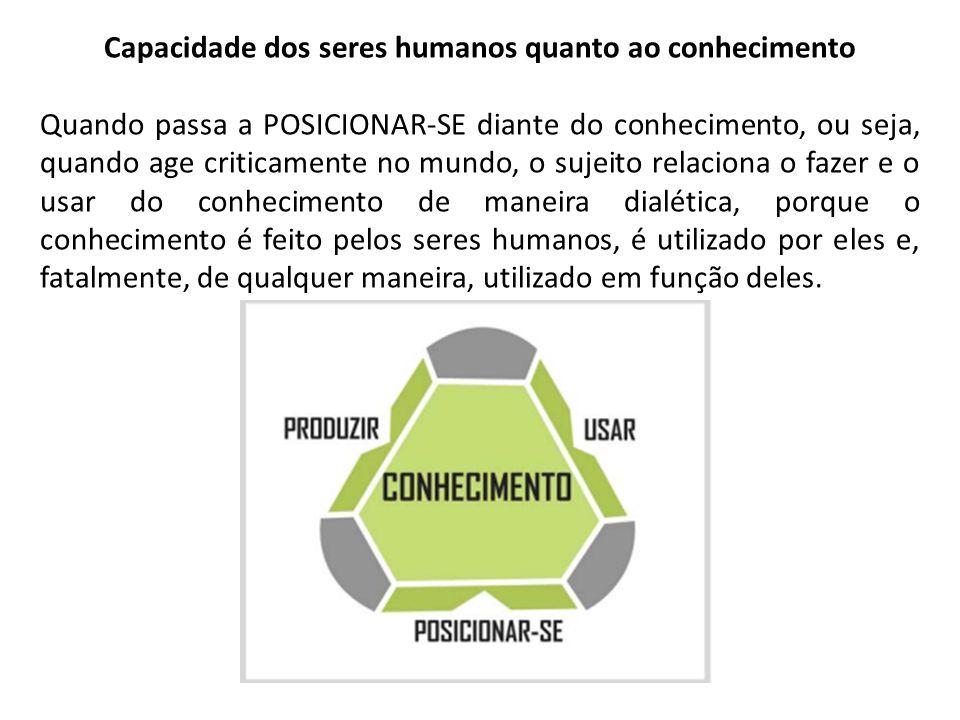Capacidade dos seres humanos quanto ao conhecimento