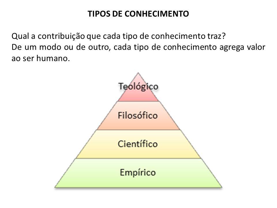 TIPOS DE CONHECIMENTO Qual a contribuição que cada tipo de conhecimento traz