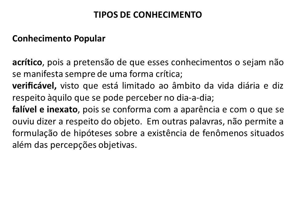 TIPOS DE CONHECIMENTO Conhecimento Popular.