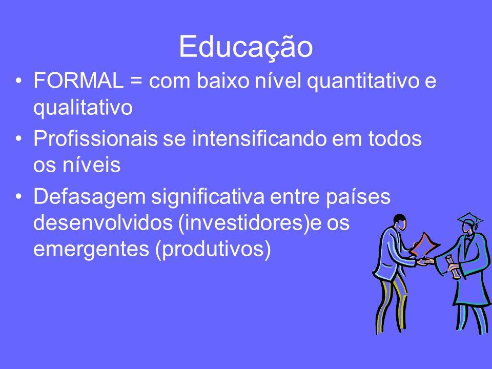Educação FORMAL = com baixo nível quantitativo e qualitativo