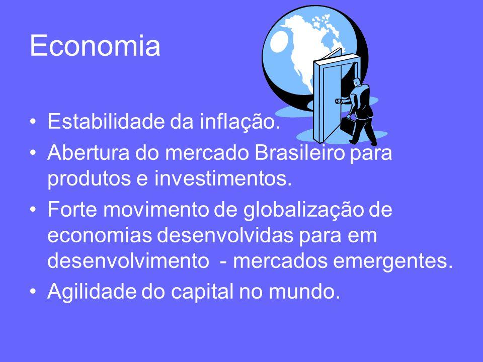Economia Estabilidade da inflação.