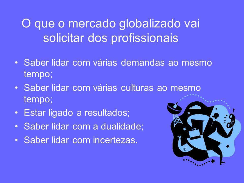 O que o mercado globalizado vai solicitar dos profissionais