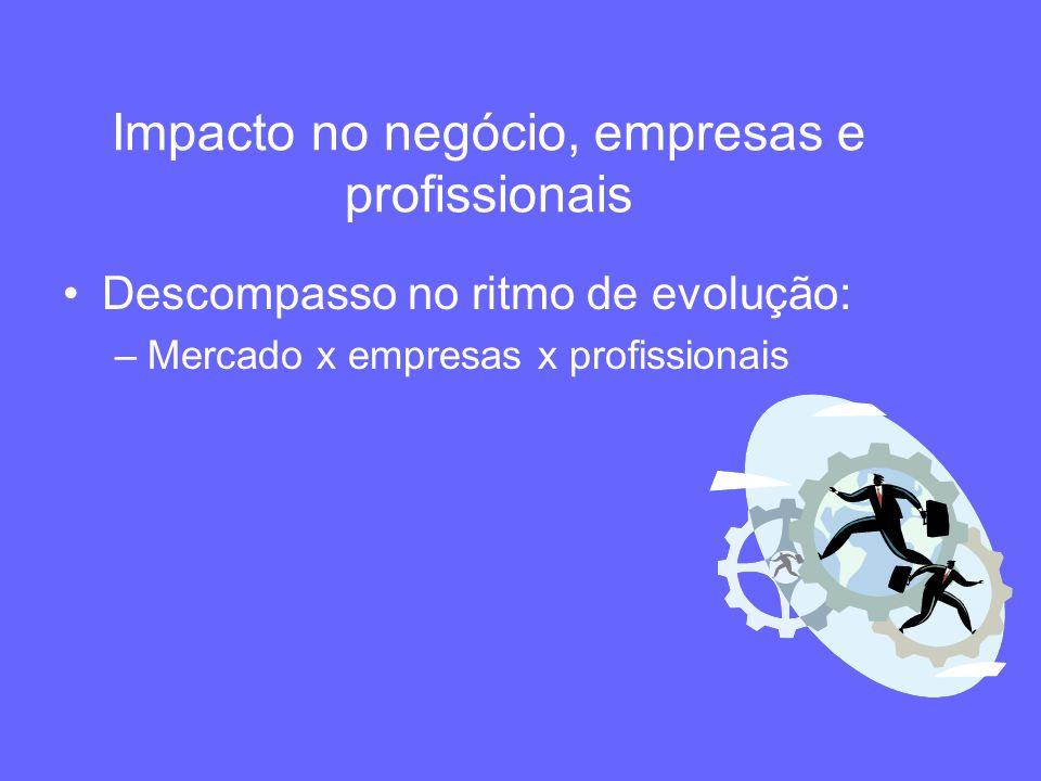 Impacto no negócio, empresas e profissionais
