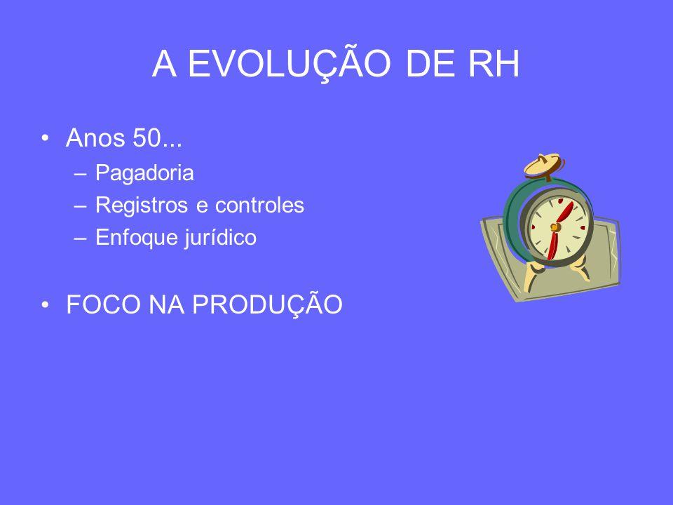 A EVOLUÇÃO DE RH Anos 50... FOCO NA PRODUÇÃO Pagadoria