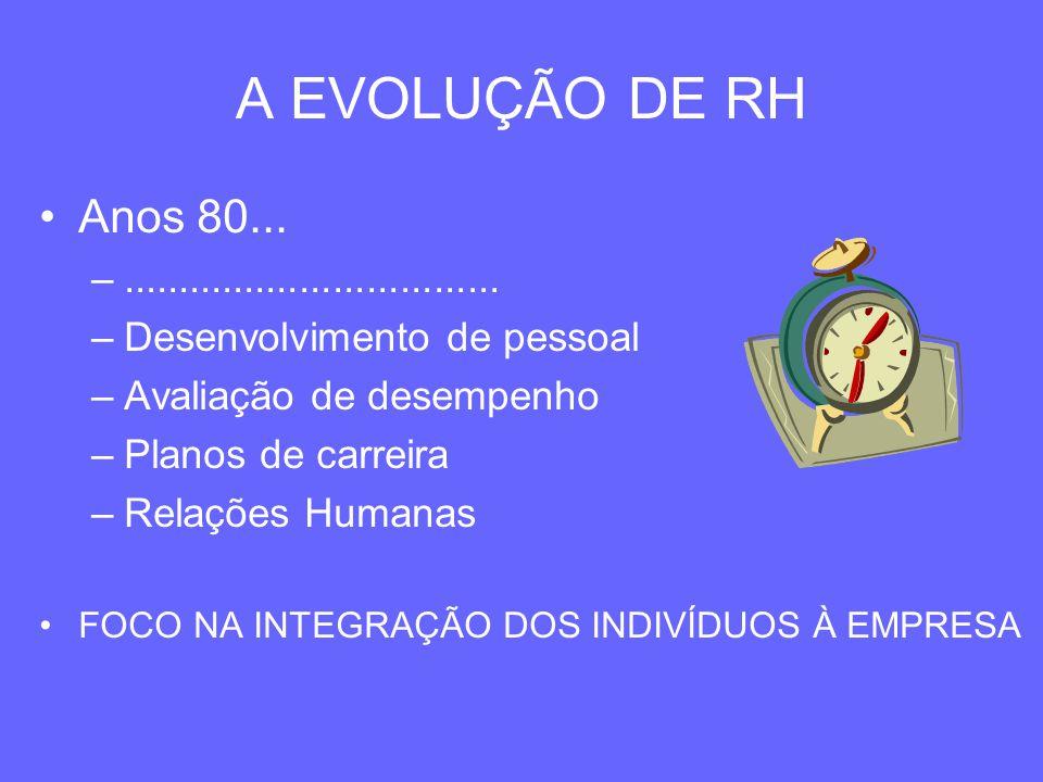 A EVOLUÇÃO DE RH Anos 80... .................................. Desenvolvimento de pessoal. Avaliação de desempenho.