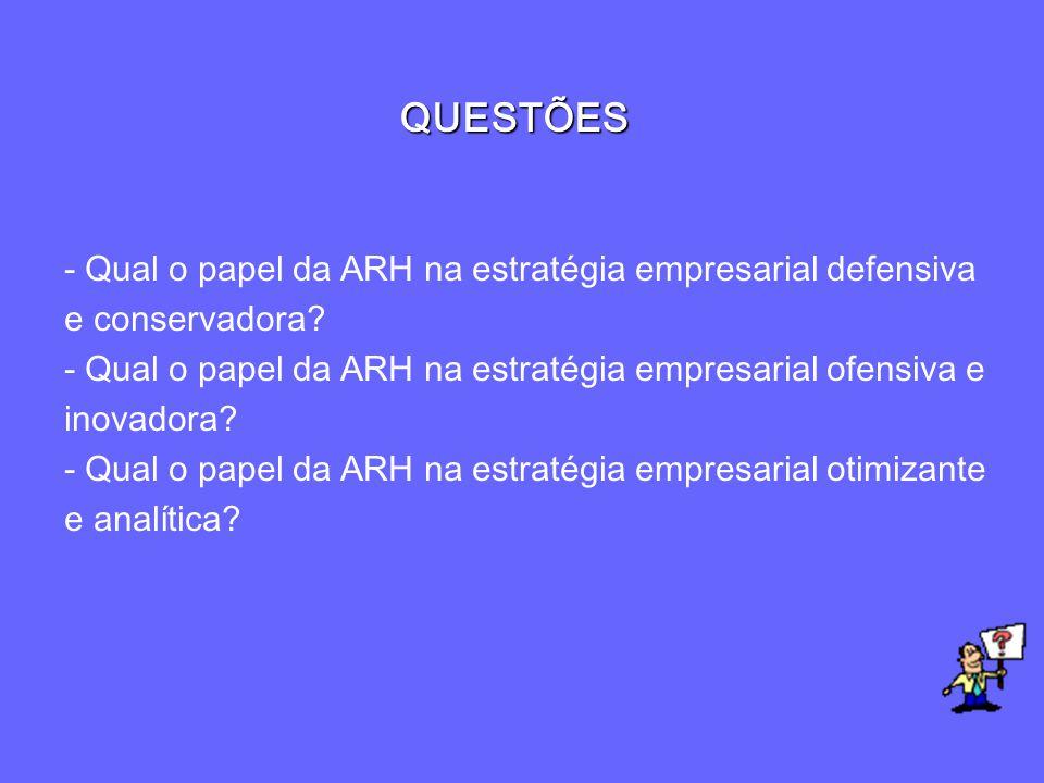 QUESTÕES - Qual o papel da ARH na estratégia empresarial defensiva e conservadora