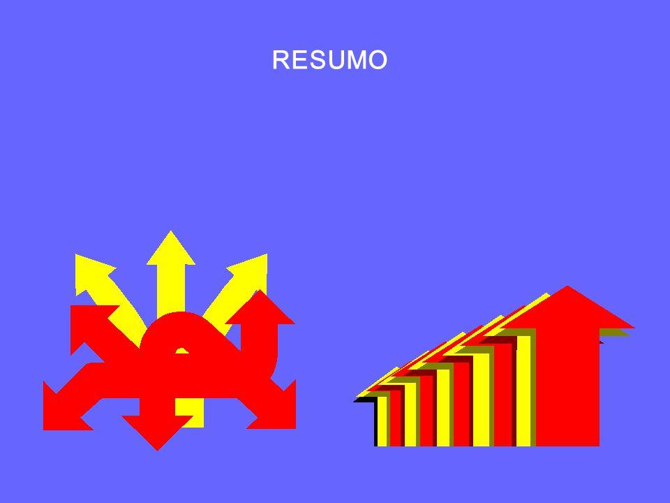 RESUMO