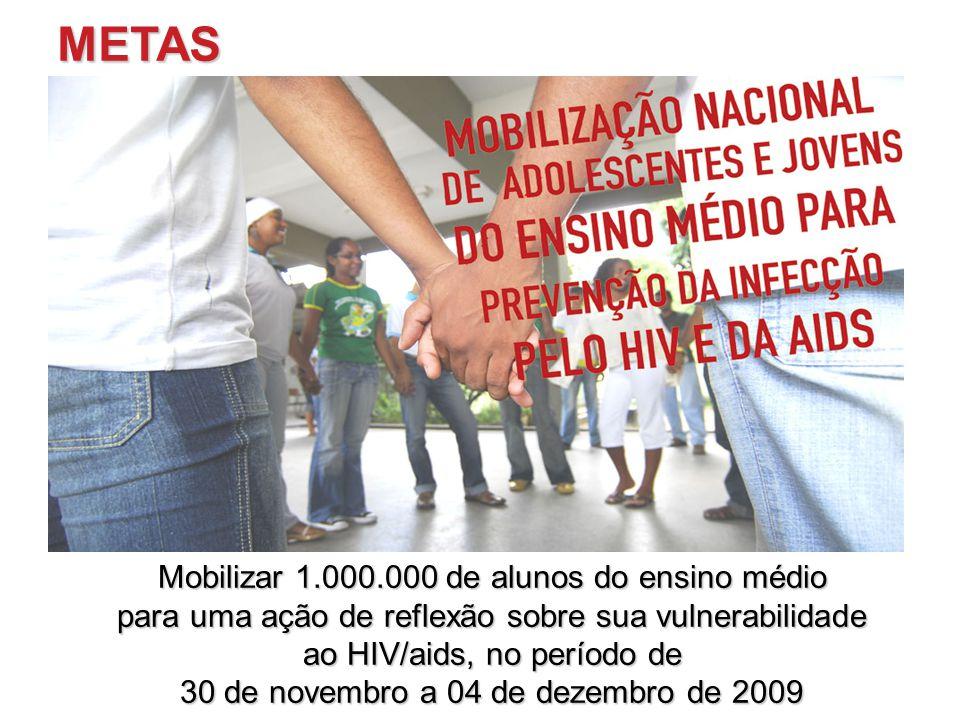 METAS Mobilizar 1.000.000 de alunos do ensino médio