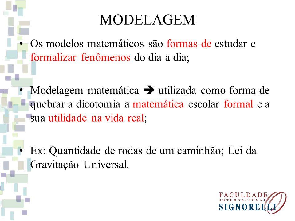 MODELAGEM Os modelos matemáticos são formas de estudar e formalizar fenômenos do dia a dia;