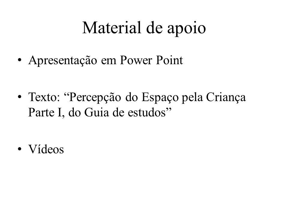 Material de apoio Apresentação em Power Point