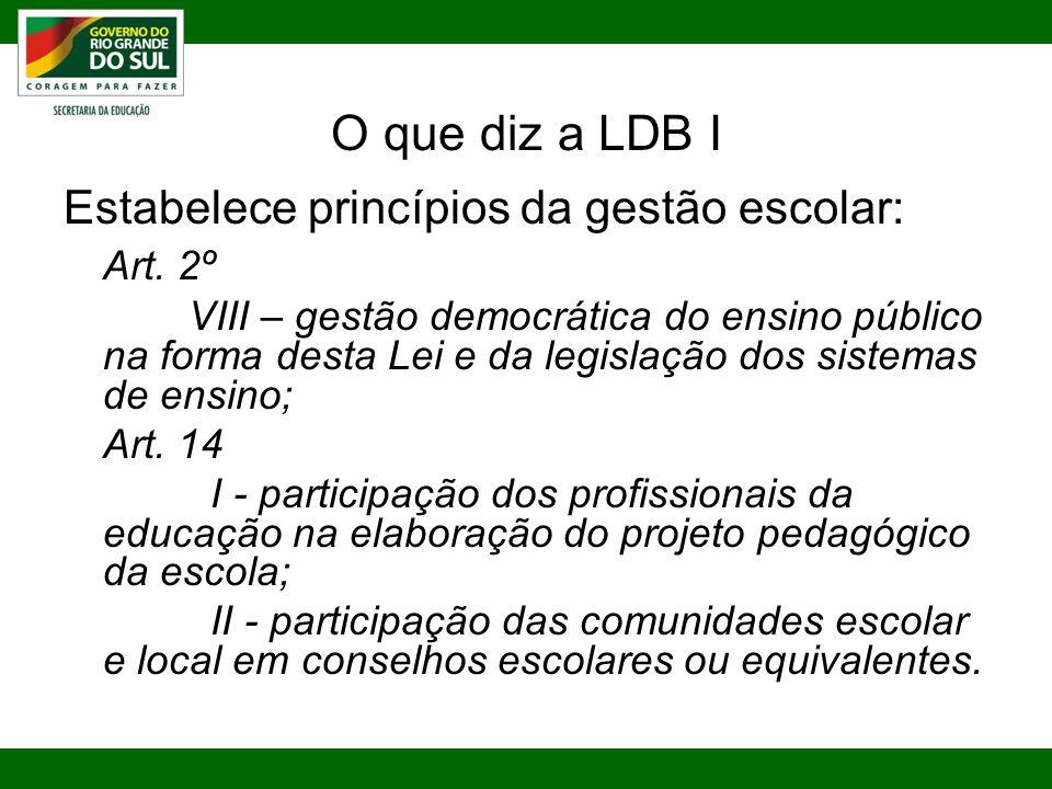 O que diz a LDB I Estabelece princípios da gestão escolar: Art. 2º