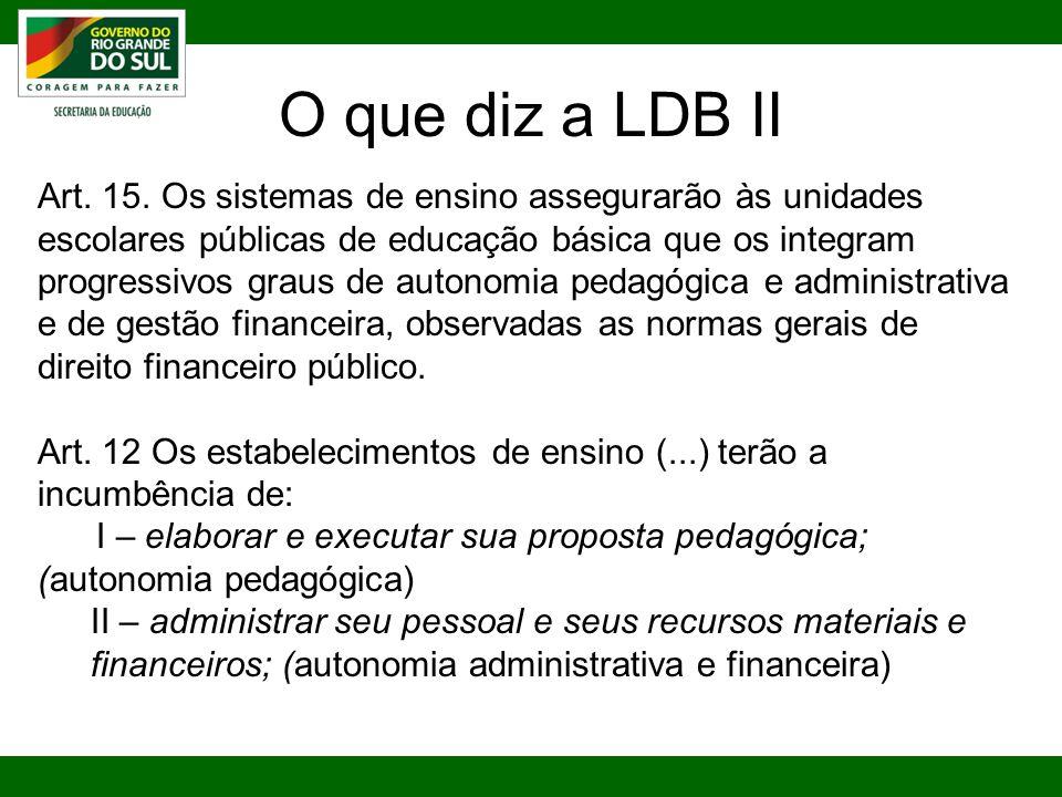 O que diz a LDB II