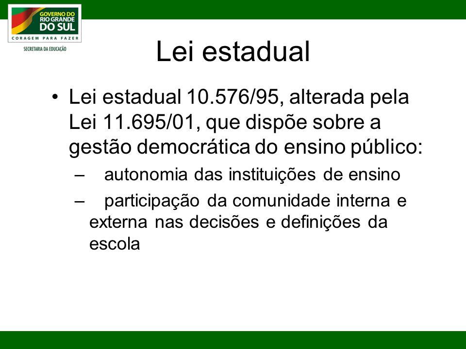 Lei estadual Lei estadual 10.576/95, alterada pela Lei 11.695/01, que dispõe sobre a gestão democrática do ensino público: