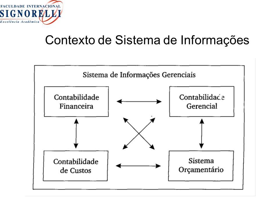 Contexto de Sistema de Informações