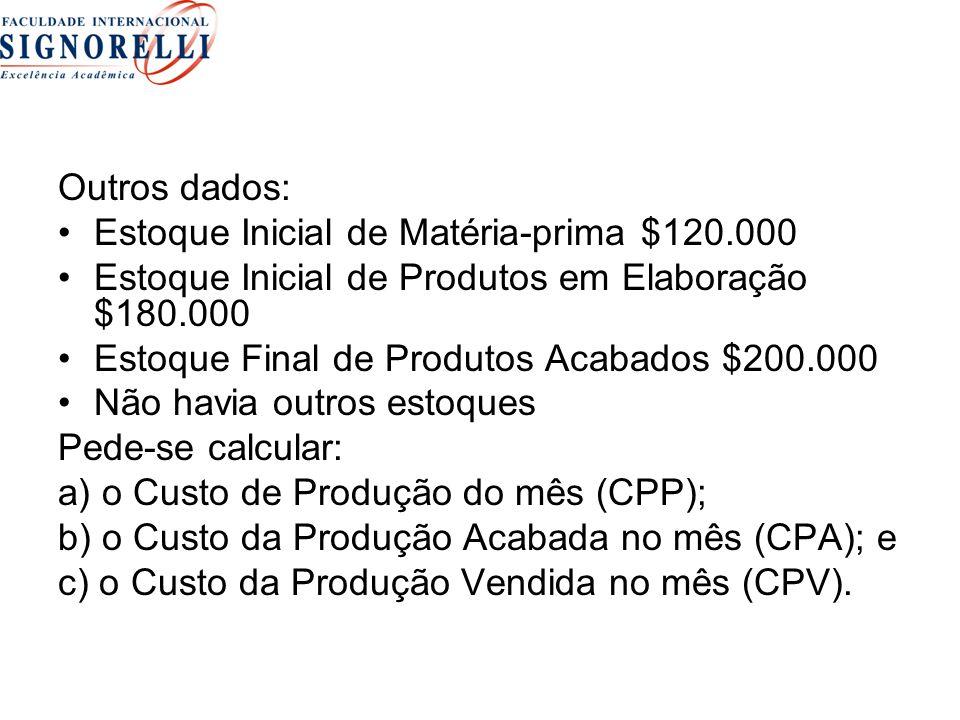 Outros dados: Estoque Inicial de Matéria-prima $120.000. Estoque Inicial de Produtos em Elaboração $180.000.