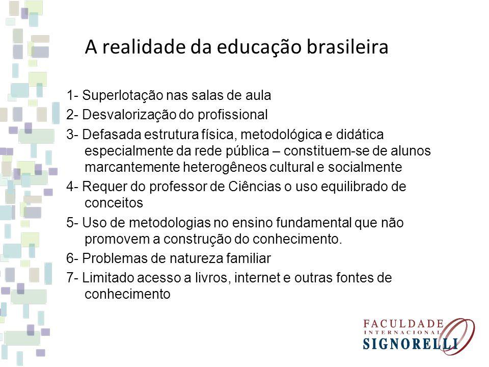 A realidade da educação brasileira