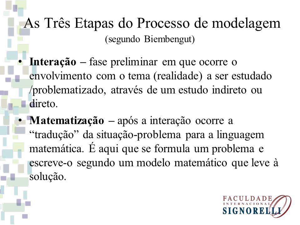 As Três Etapas do Processo de modelagem (segundo Biembengut)