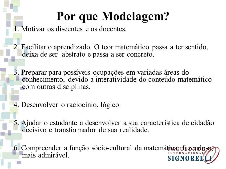 Por que Modelagem