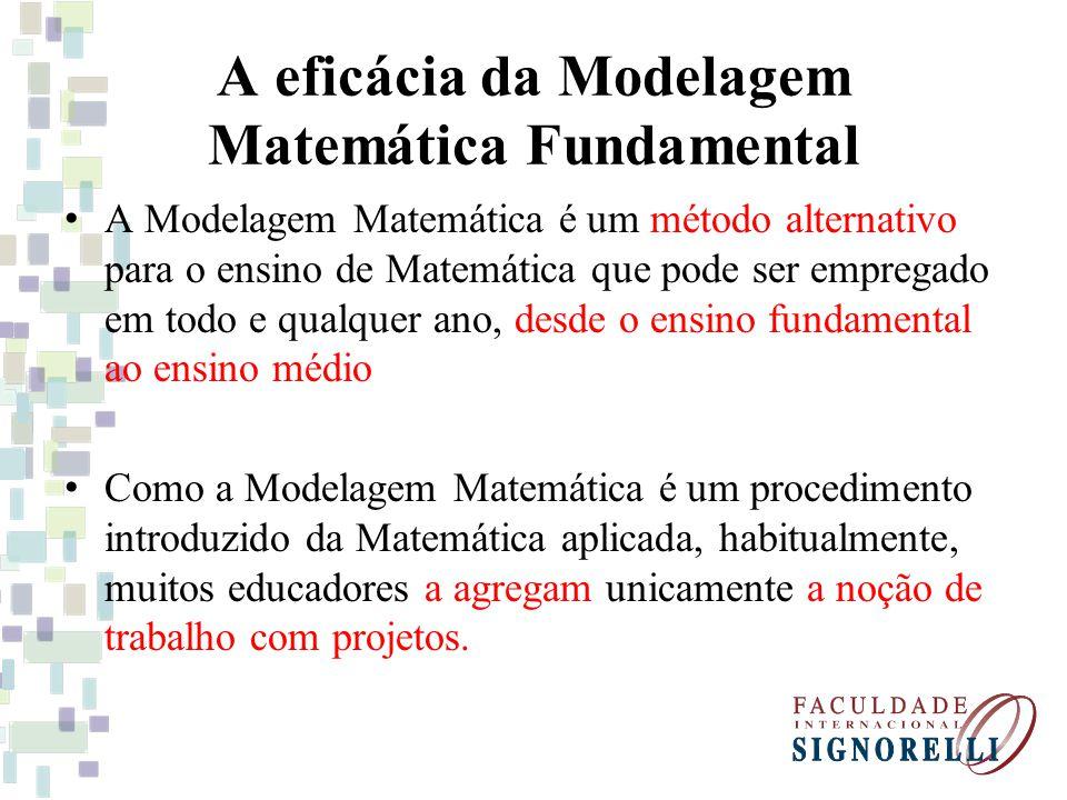 A eficácia da Modelagem Matemática Fundamental