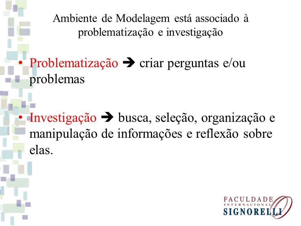 Ambiente de Modelagem está associado à problematização e investigação