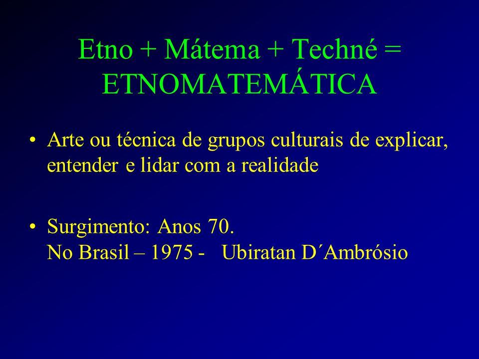 Etno + Mátema + Techné = ETNOMATEMÁTICA
