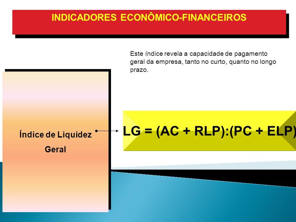 INDICADORES ECONÔMICO-FINANCEIROS LG = (AC + RLP):(PC + ELP)