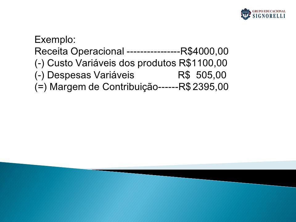 Exemplo: Receita Operacional ----------------R$4000,00. (-) Custo Variáveis dos produtos R$1100,00.