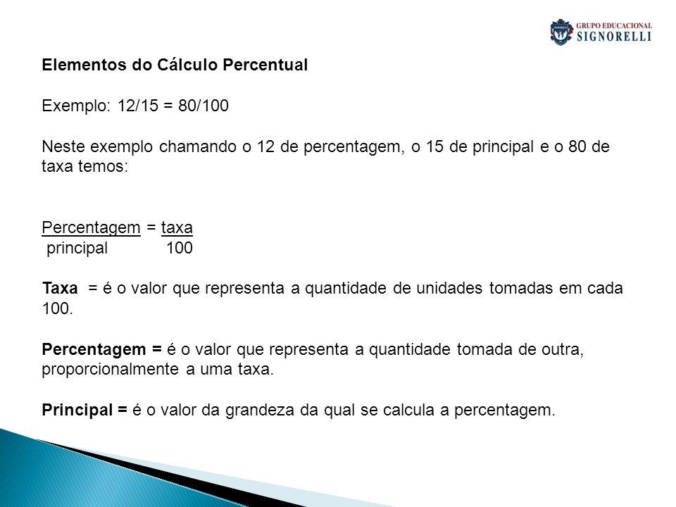 Elementos do Cálculo Percentual Exemplo: 12/15 = 80/100