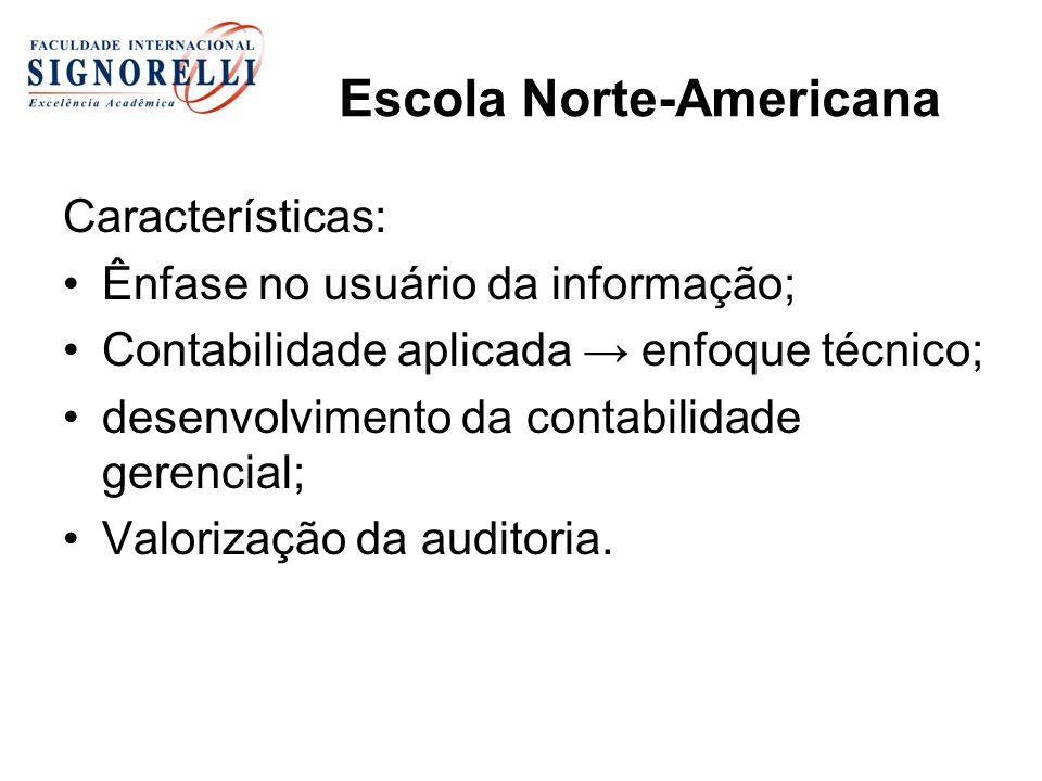 Escola Norte-Americana