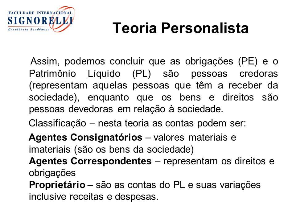 Teoria Personalista