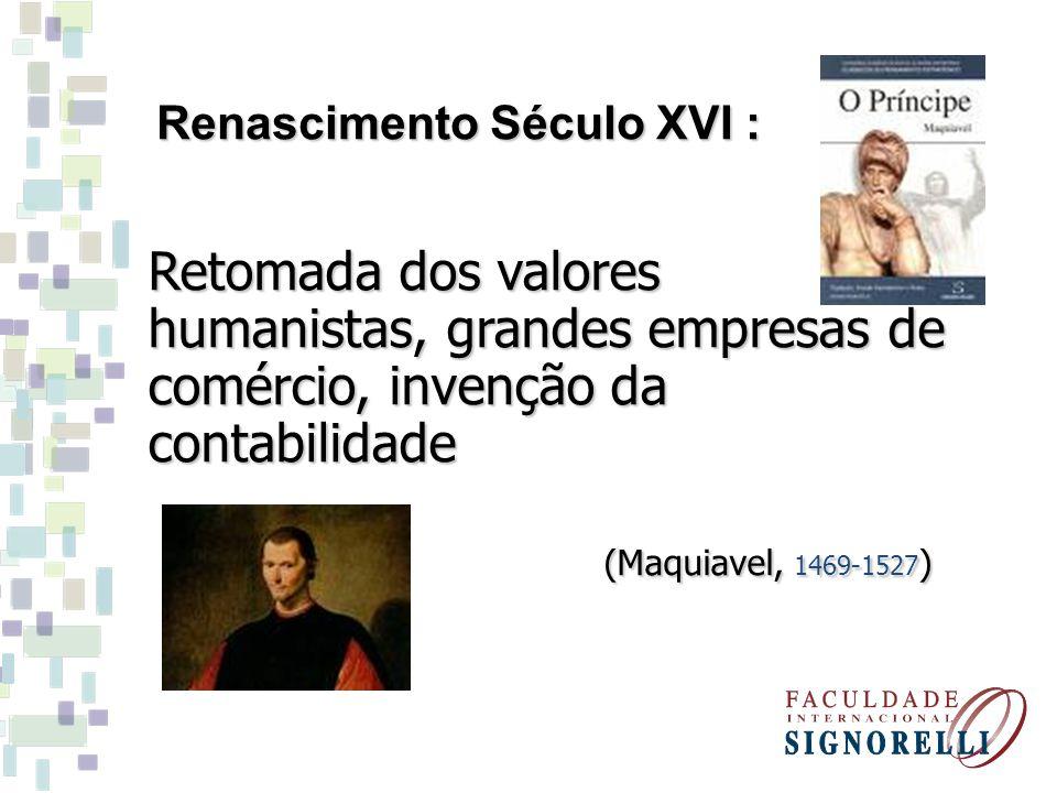 Renascimento Século XVI :