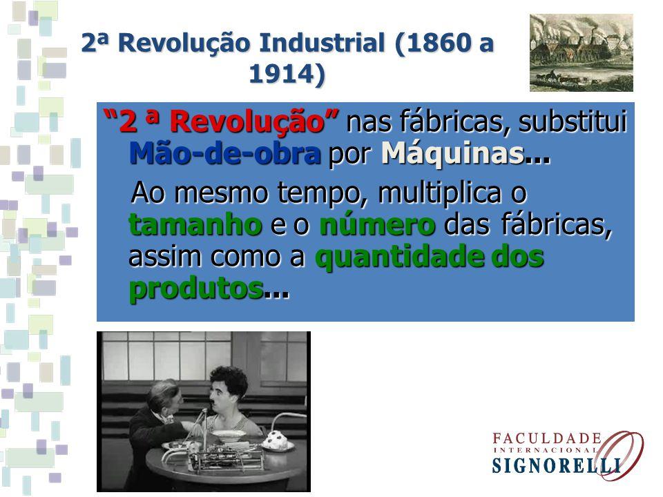 2ª Revolução Industrial (1860 a 1914)