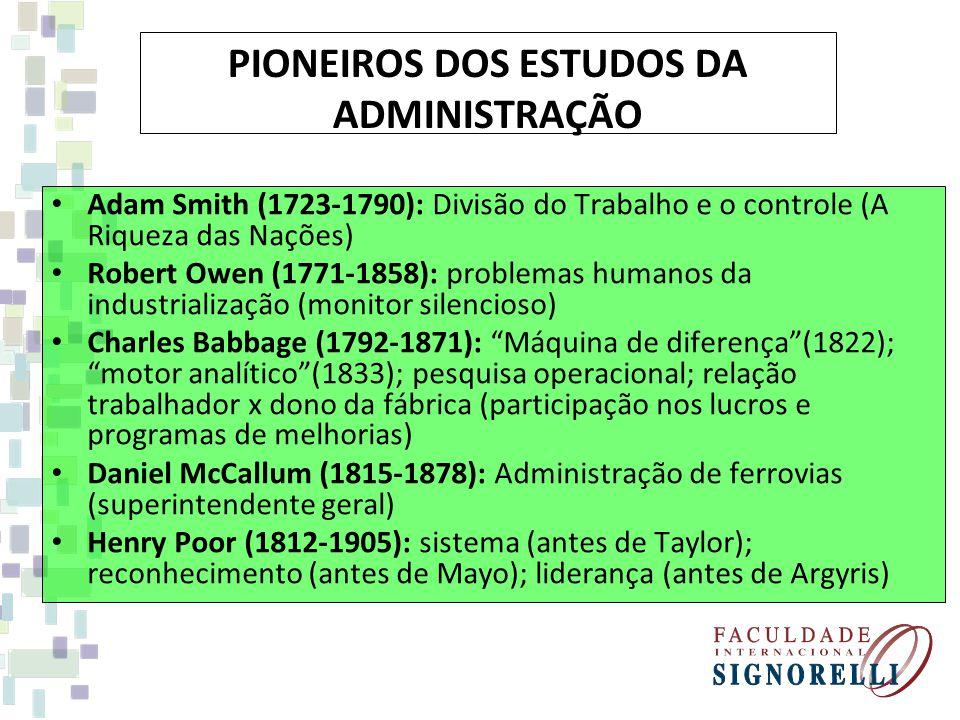 PIONEIROS DOS ESTUDOS DA ADMINISTRAÇÃO