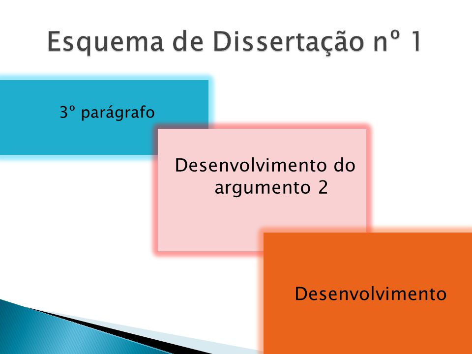 Esquema de Dissertação nº 1