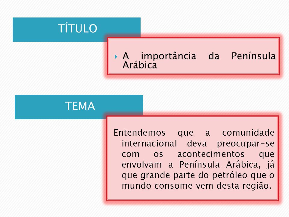 TÍTULO TEMA A importância da Península Arábica